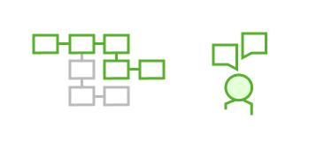 UI/UX Design Architecture