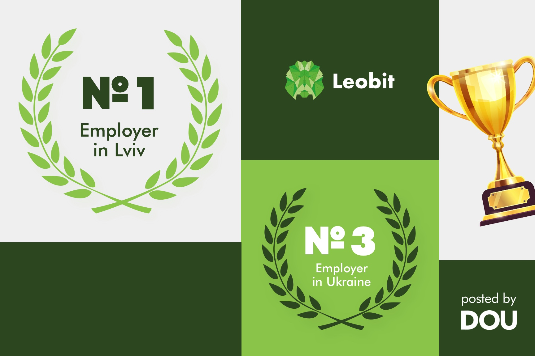Leobit named best IT employer by DOU