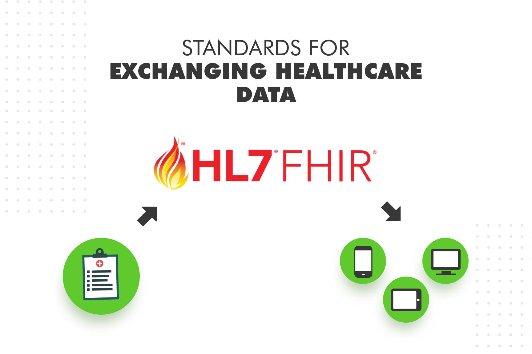 data exchange standards in healthcare