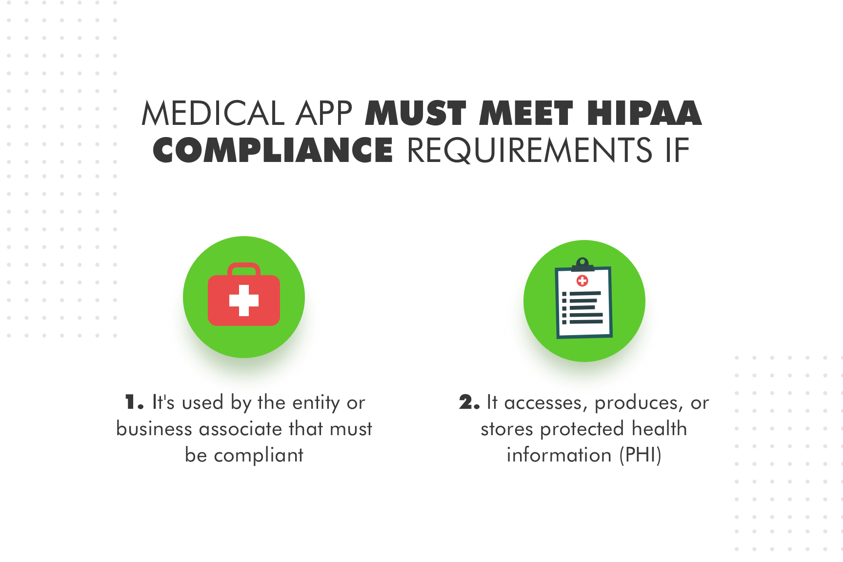 Medical App HIPAA requirements